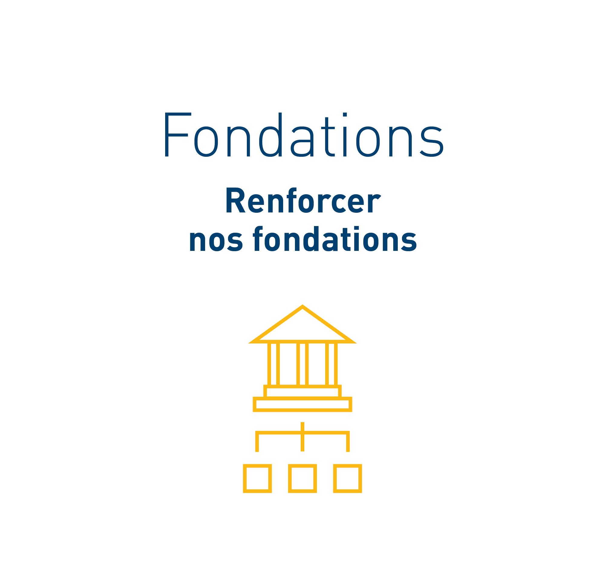 Image dans le texte: Fondations – renforcer nos fondations