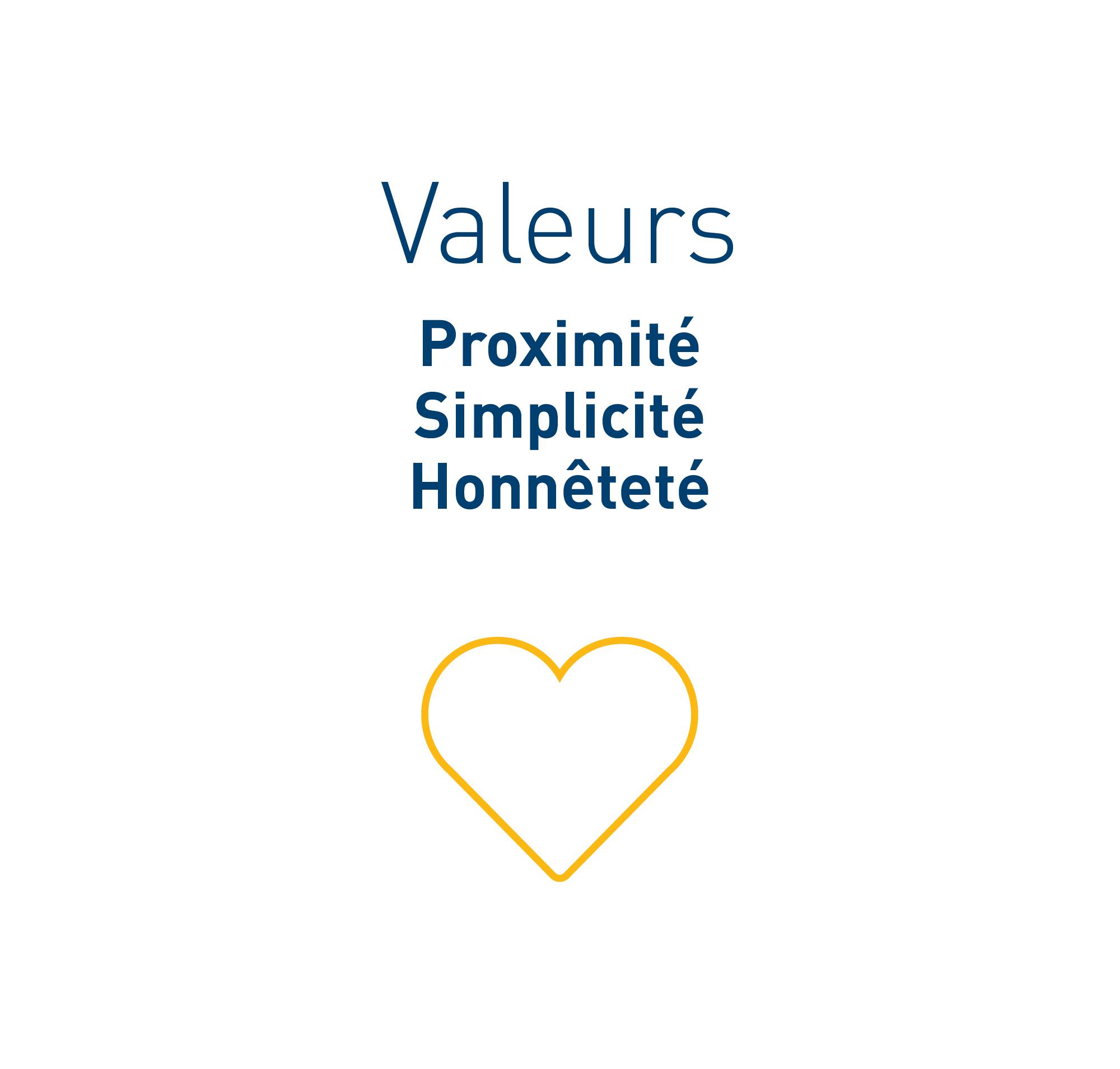 Image dans le texte: Valeurs – Proximité, simplicité, honnêté